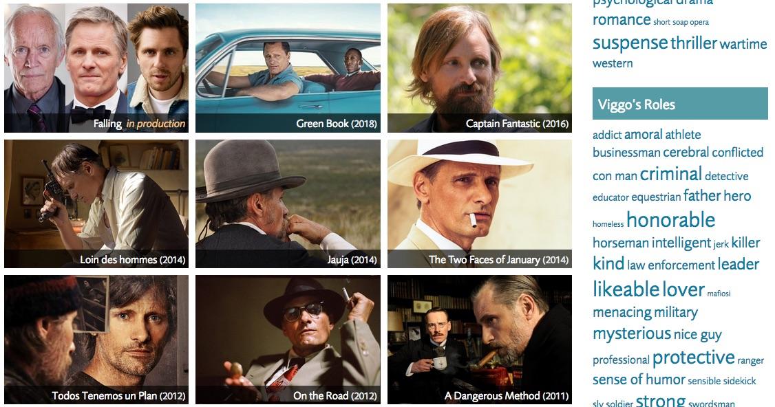 Viggo Mortensen: Filmography with Photos   Brego net